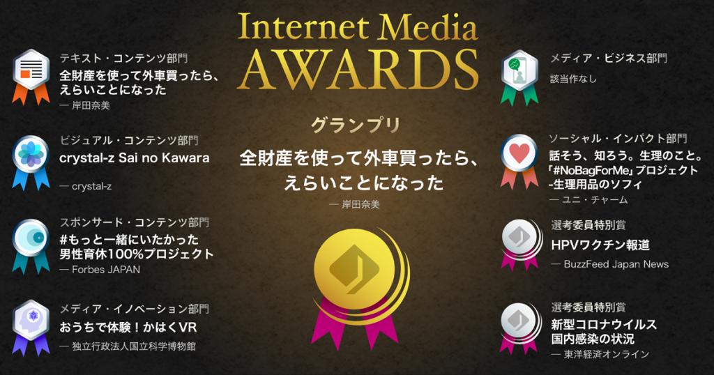 JIMA : 2020年度、インターネットメディアの未来をつくる挑戦者を表彰!Internet Media Awards 7部門と「グランプリ」を発表